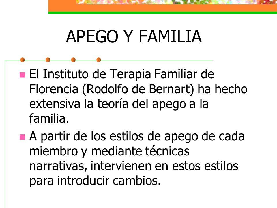APEGO Y FAMILIA El Instituto de Terapia Familiar de Florencia (Rodolfo de Bernart) ha hecho extensiva la teoría del apego a la familia.