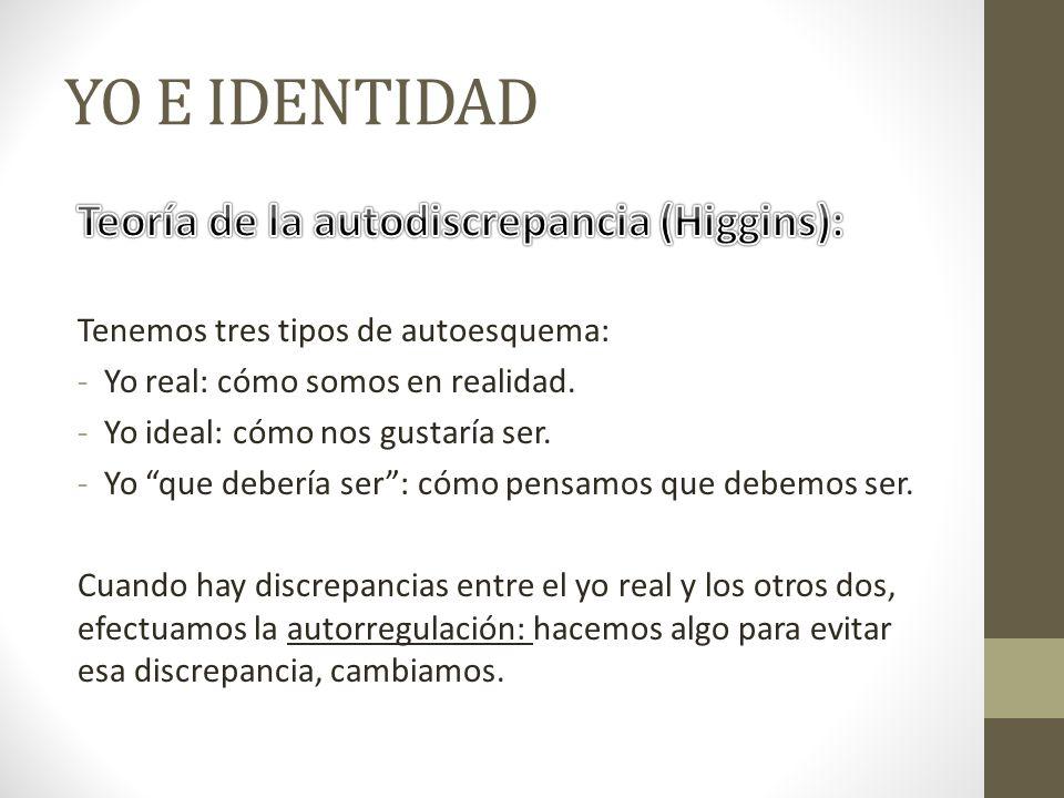 YO E IDENTIDAD Teoría de la autodiscrepancia (Higgins):