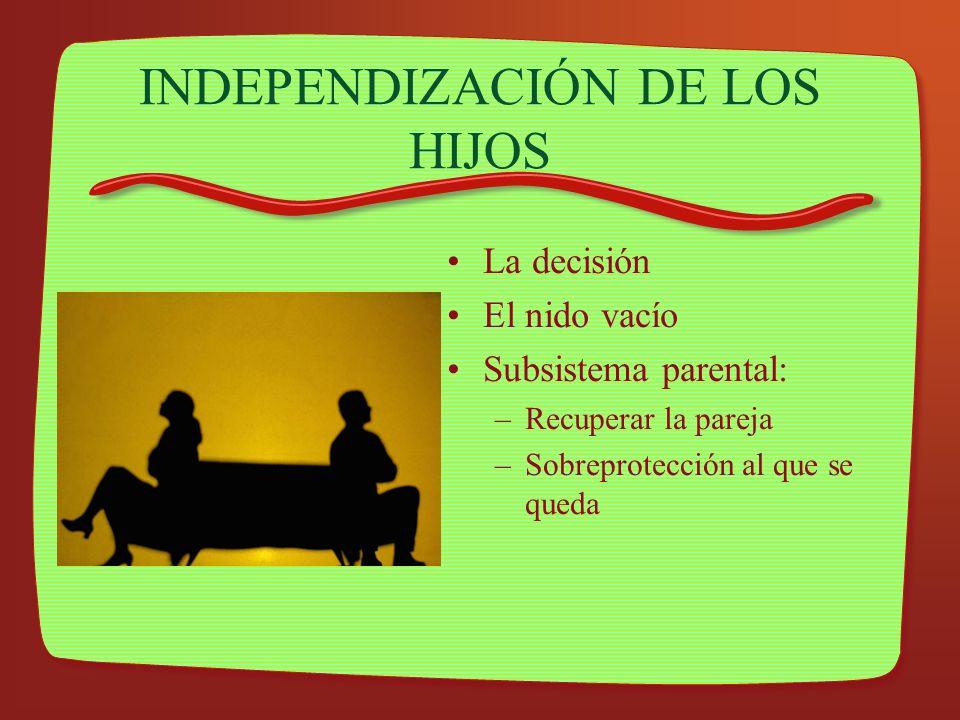 INDEPENDIZACIÓN DE LOS HIJOS