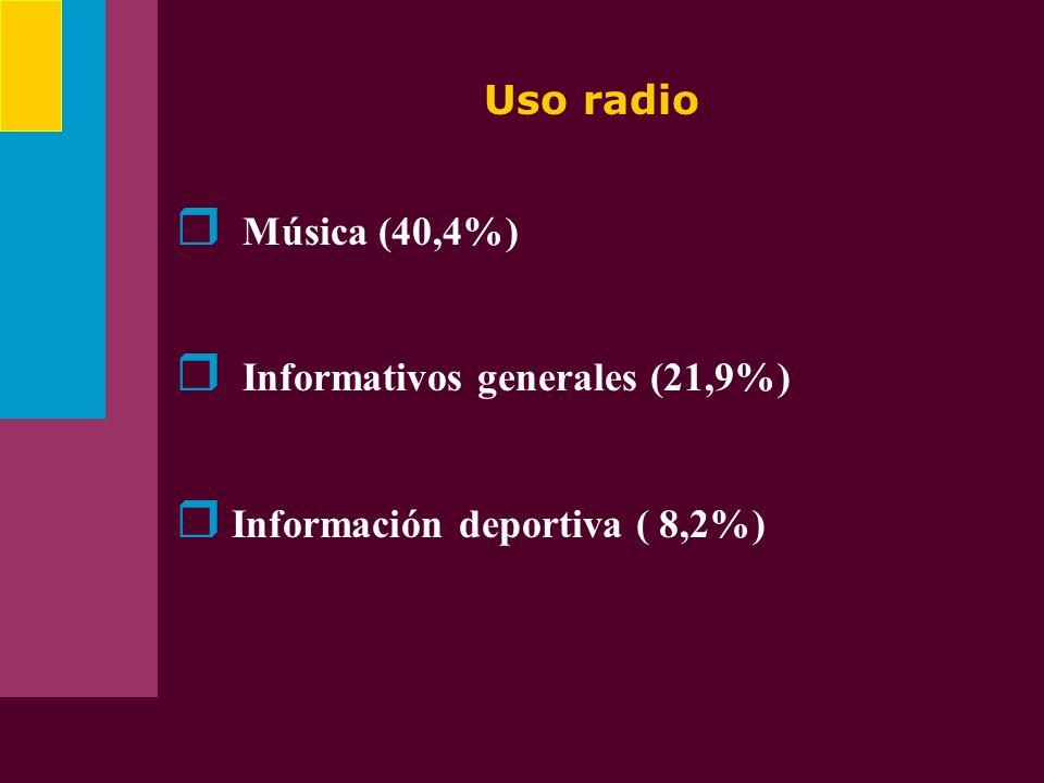 Uso radio Música (40,4%) Informativos generales (21,9%) Información deportiva ( 8,2%)
