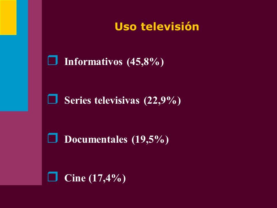 Uso televisión Informativos (45,8%) Series televisivas (22,9%) Documentales (19,5%) Cine (17,4%)