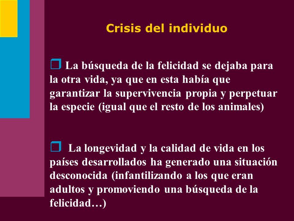 Crisis del individuo