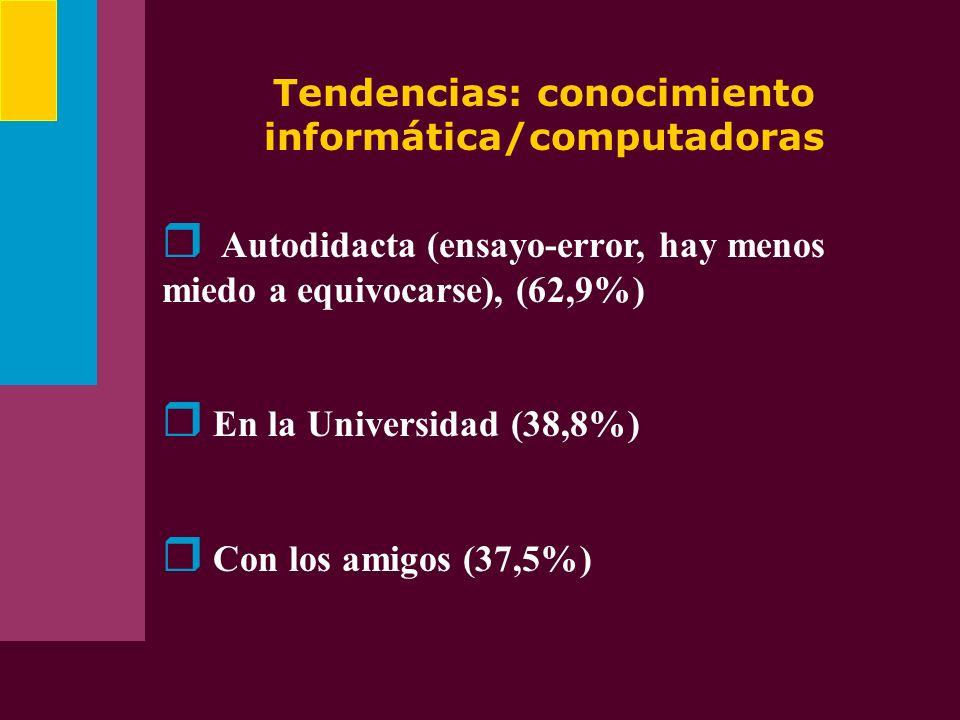 Tendencias: conocimiento informática/computadoras