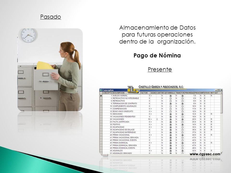 Pasado Almacenamiento de Datos para futuras operaciones dentro de la organización. Pago de Nómina.