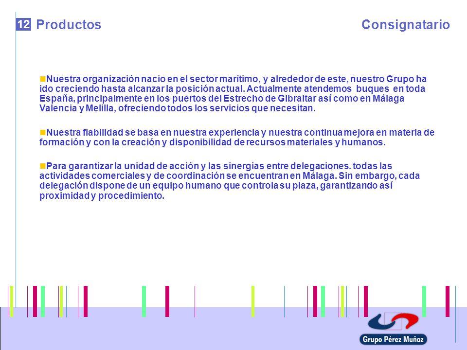 Productos Consignatario 12