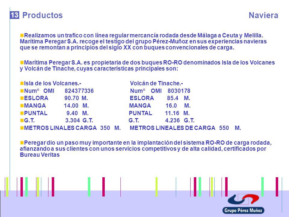 Productos Naviera. 13.