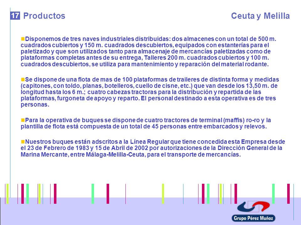 Productos Ceuta y Melilla 17