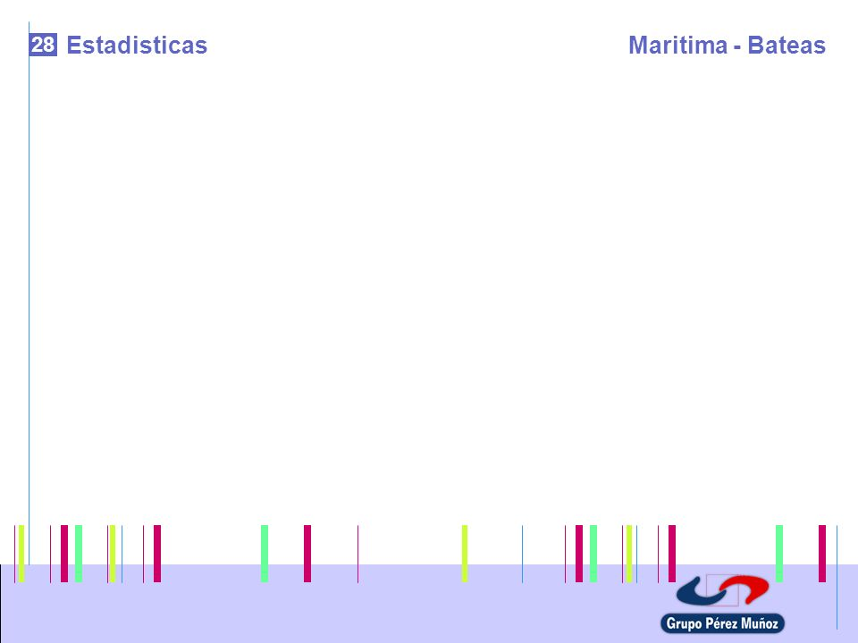 Estadisticas Maritima - Bateas 28