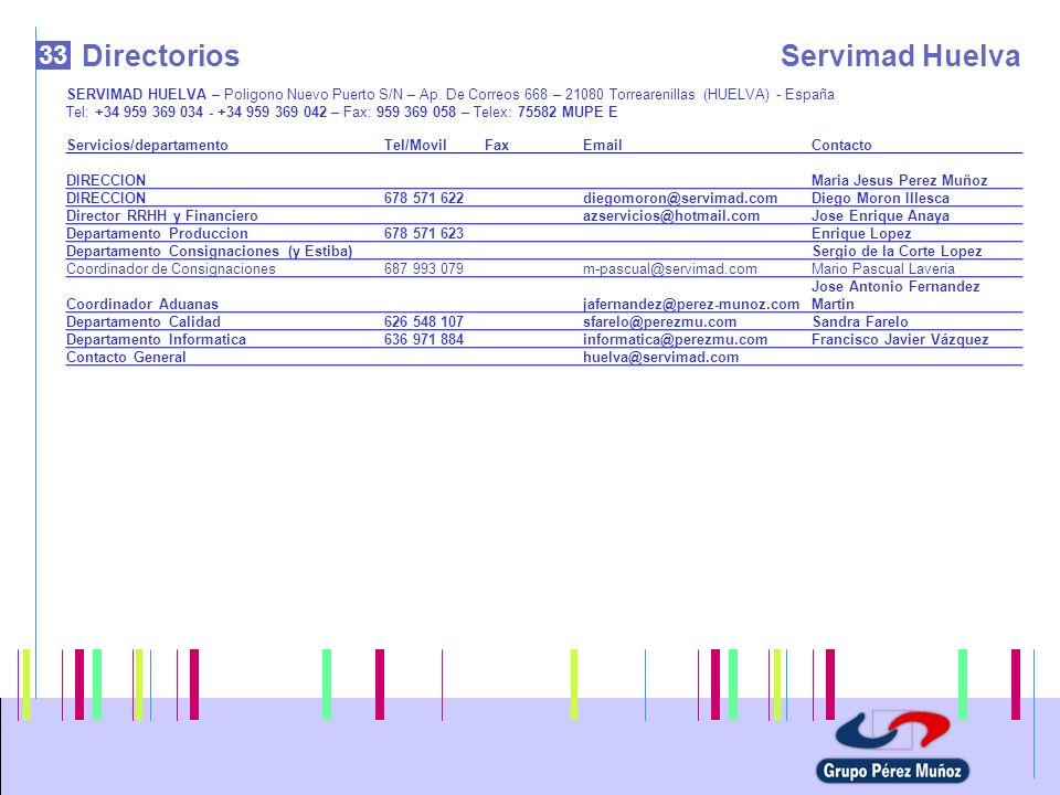 Directorios Servimad Huelva 33