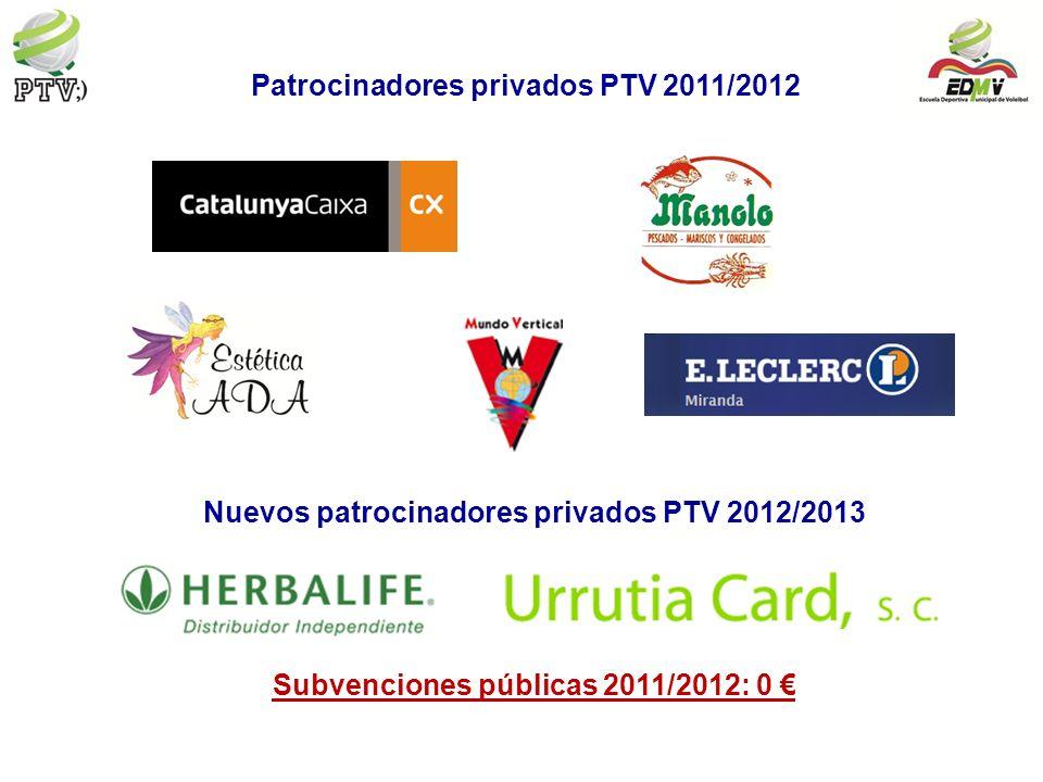 Patrocinadores privados PTV 2011/2012