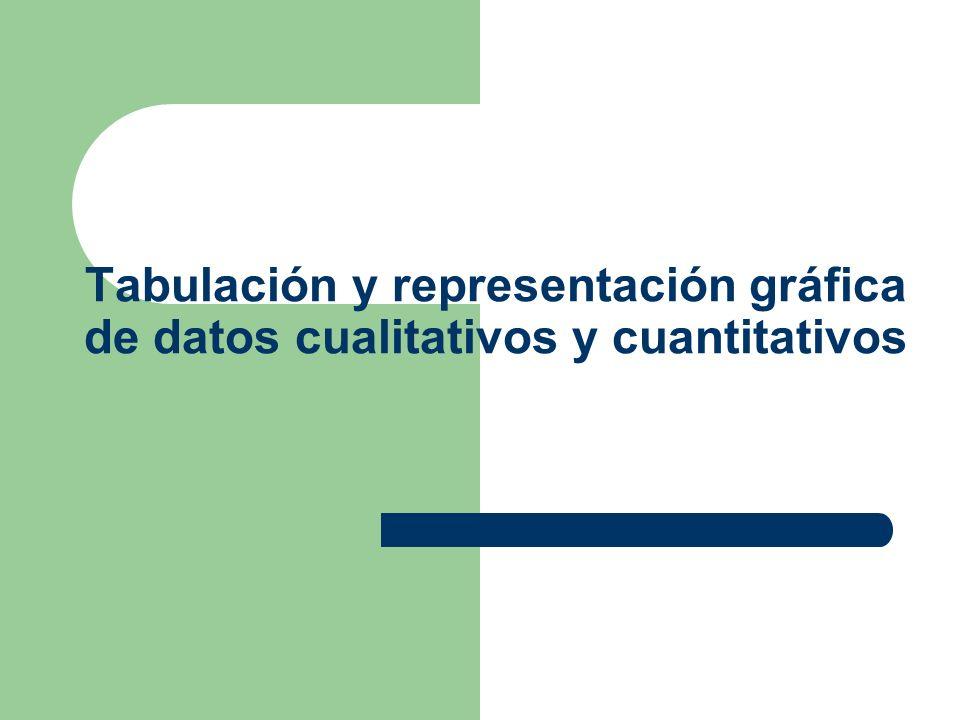 Tabulación y representación gráfica de datos cualitativos y cuantitativos
