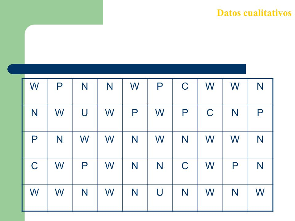 Datos cualitativos W P N C U