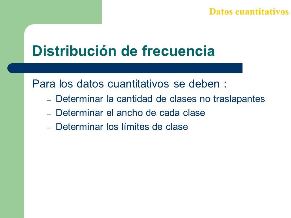 Distribución de frecuencia