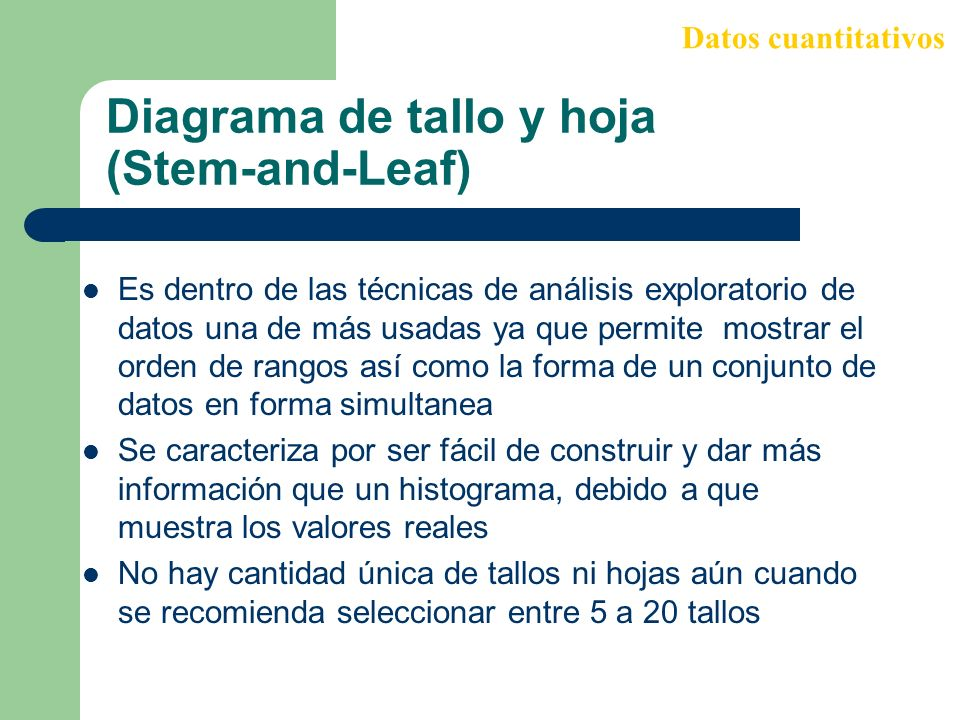 Diagrama de tallo y hoja (Stem-and-Leaf)