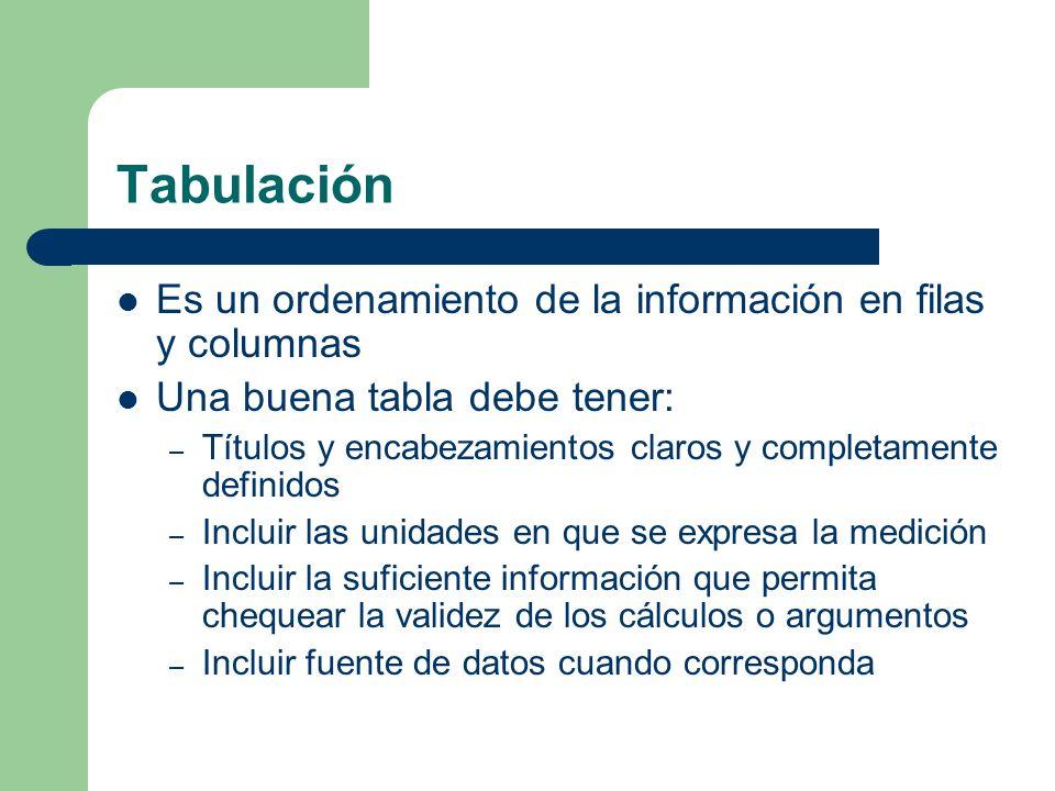 Tabulación Es un ordenamiento de la información en filas y columnas