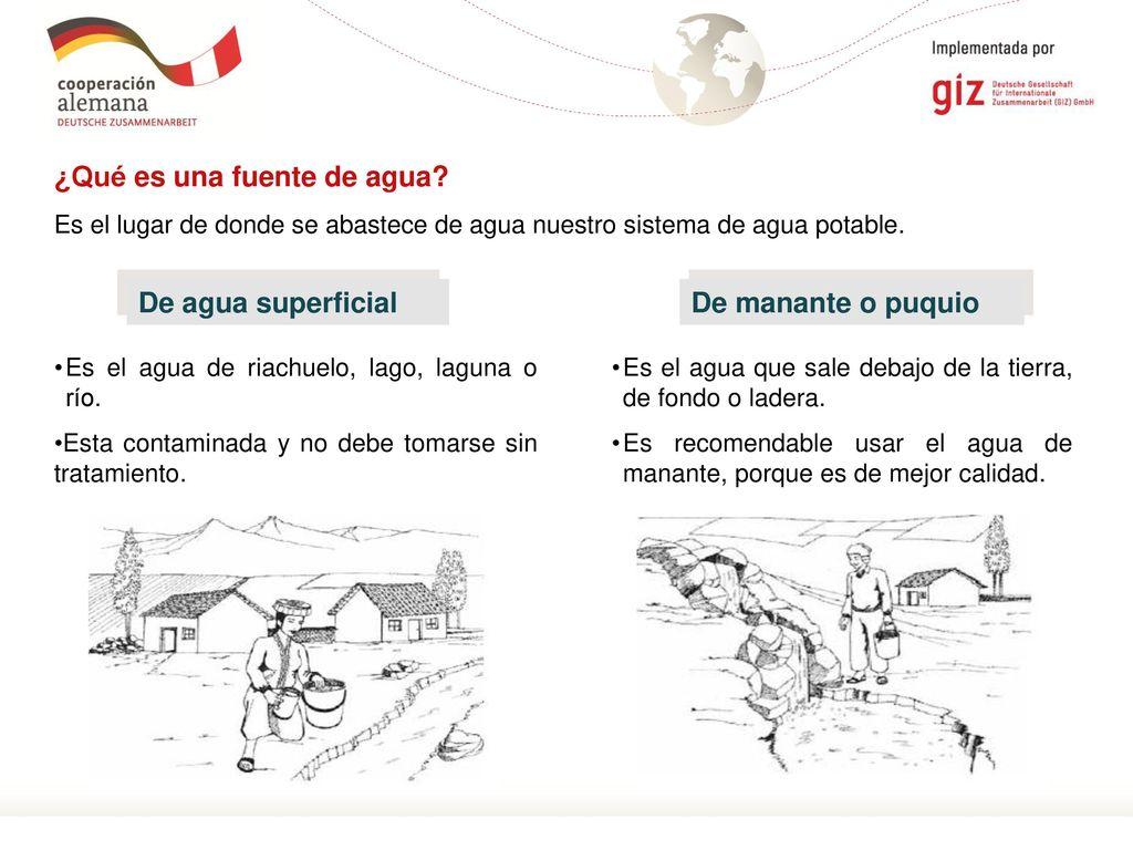 Tema partes y funciones del sistema de agua potable for El hotel que esta debajo del agua