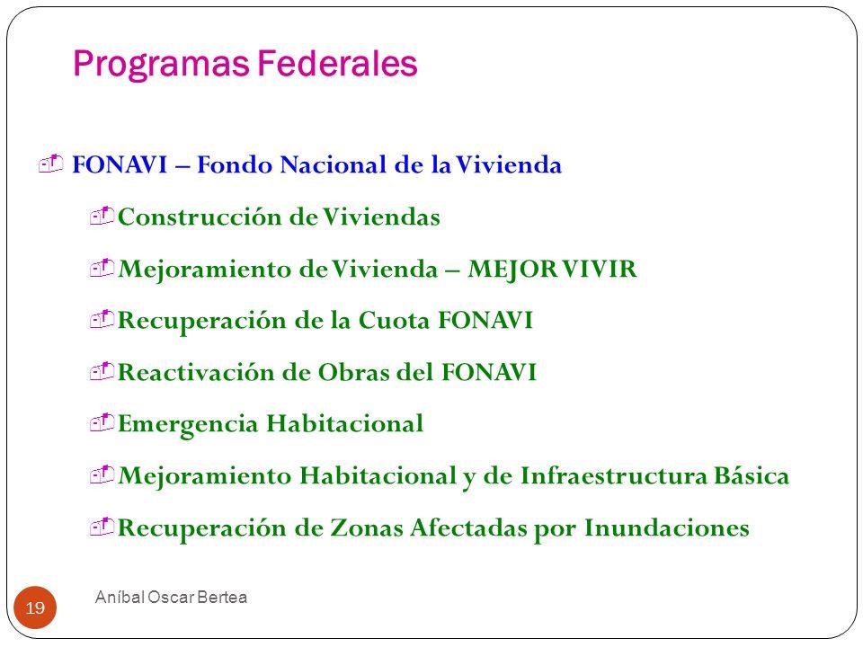 Programas Federales FONAVI – Fondo Nacional de la Vivienda