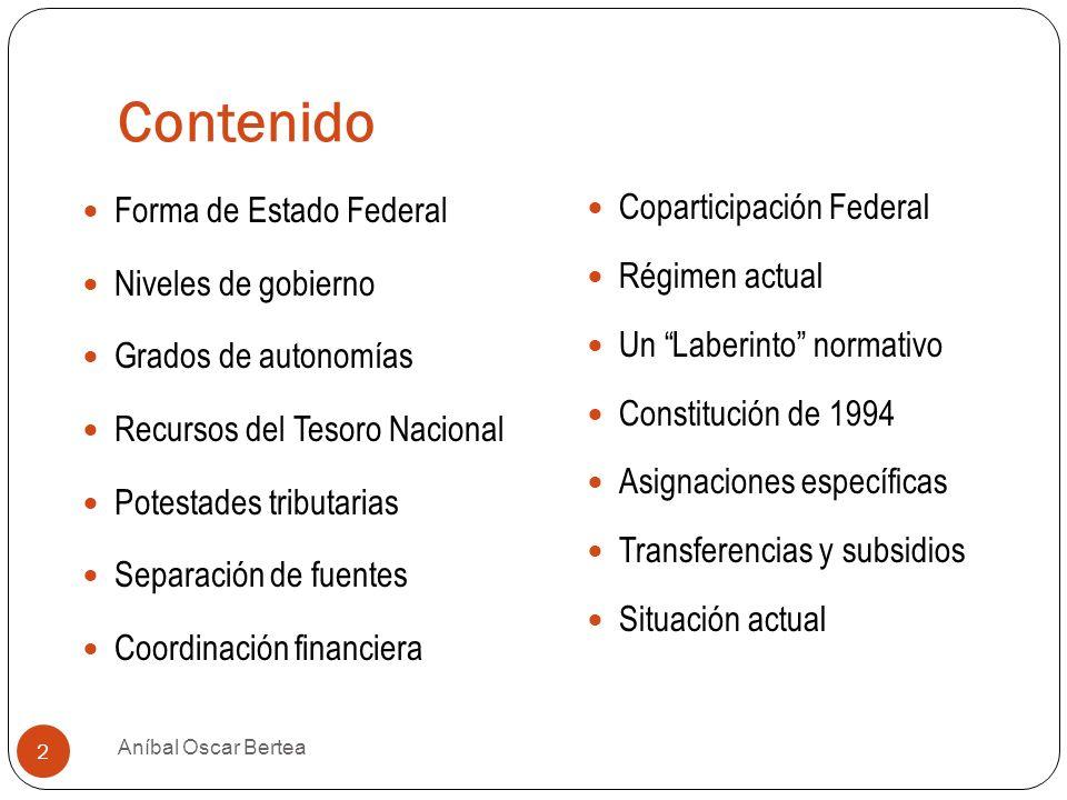 Contenido Forma de Estado Federal Niveles de gobierno