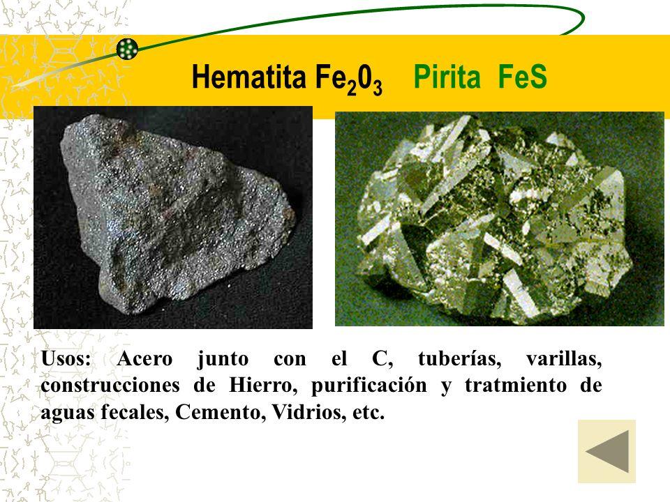 Hematita Fe203 Pirita FeS