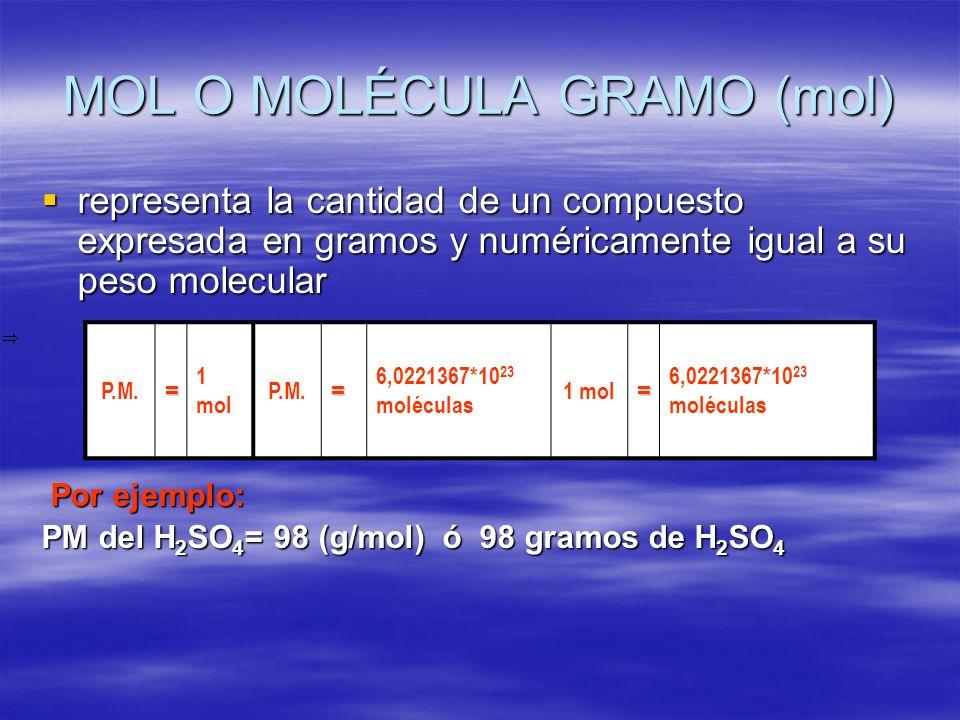 MOL O MOLÉCULA GRAMO (mol)