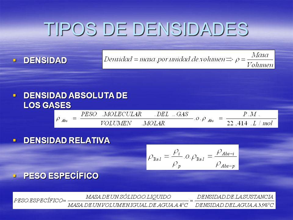 TIPOS DE DENSIDADES DENSIDAD DENSIDAD ABSOLUTA DE LOS GASES