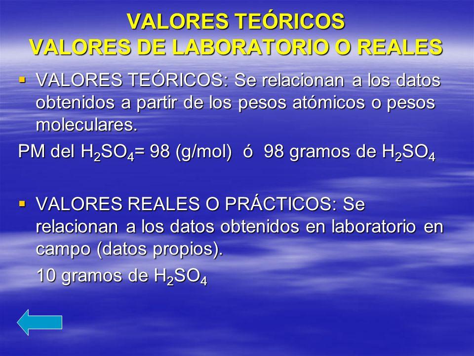 VALORES TEÓRICOS VALORES DE LABORATORIO O REALES