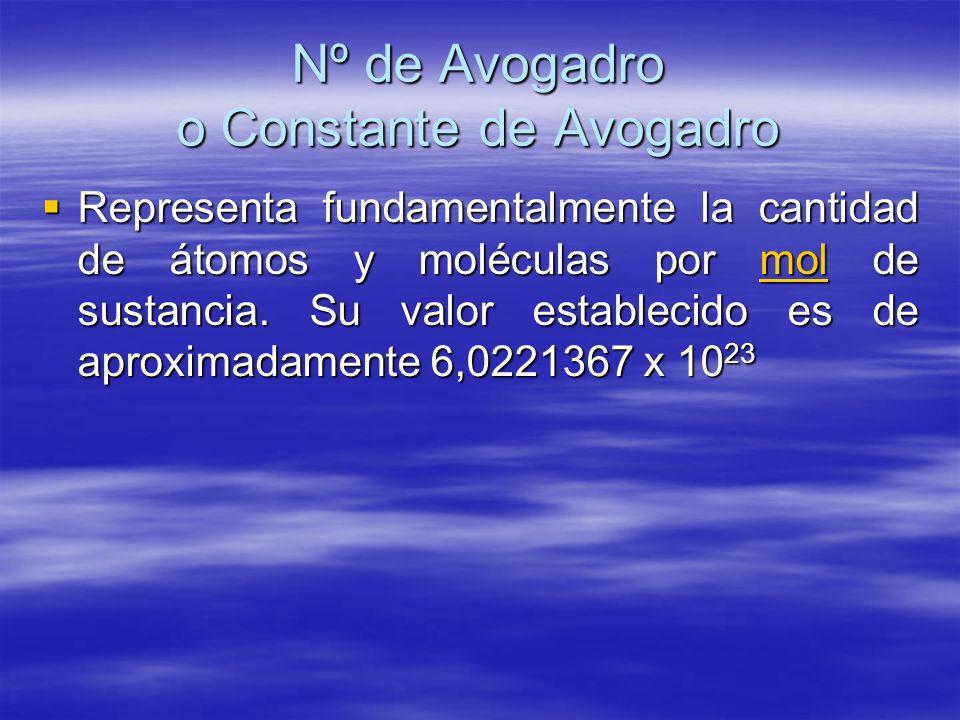 Nº de Avogadro o Constante de Avogadro