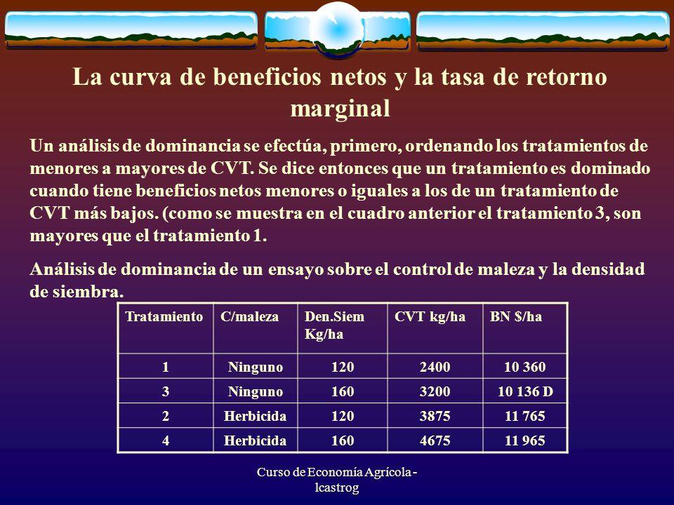 La curva de beneficios netos y la tasa de retorno marginal
