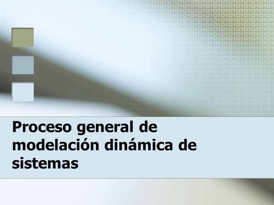 Proceso general de modelación dinámica de sistemas