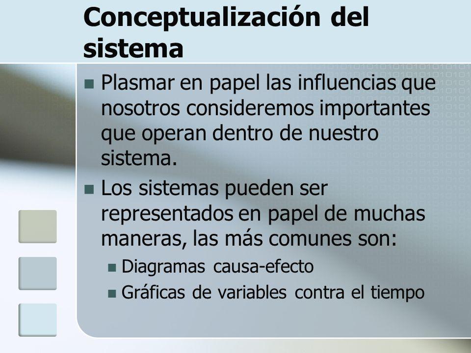 Conceptualización del sistema