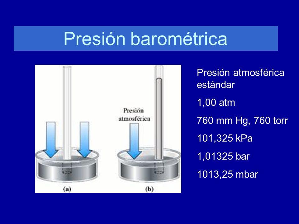 Presión barométrica Presión atmosférica estándar 1,00 atm