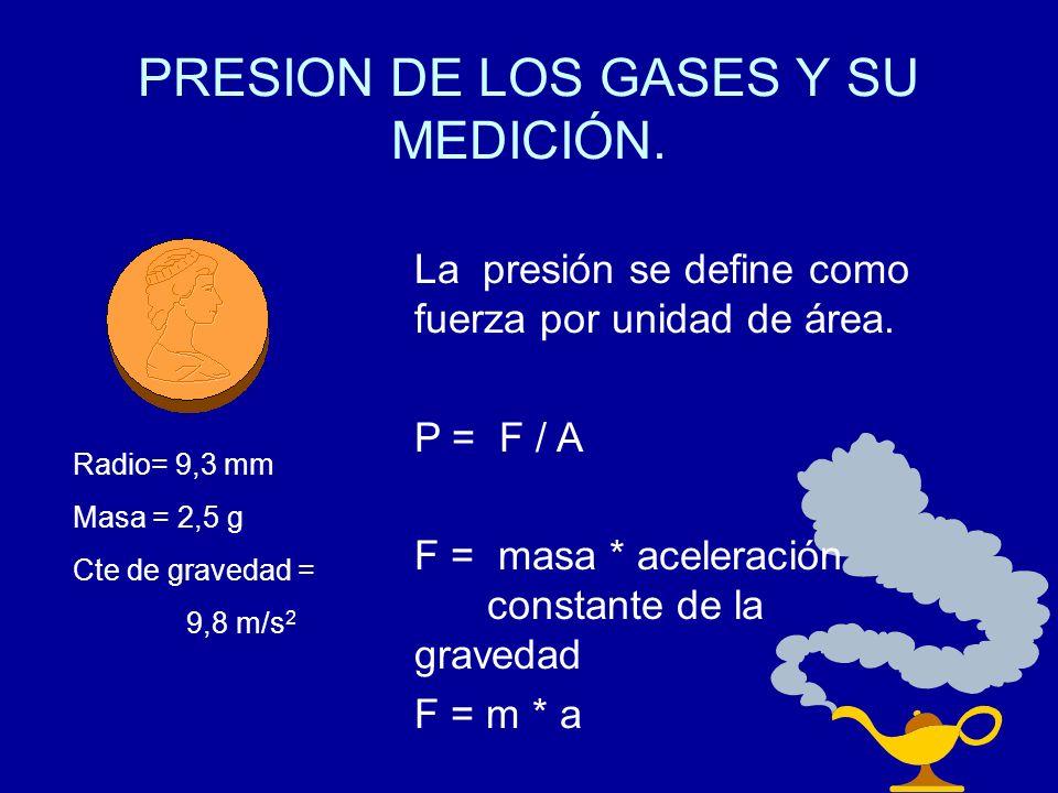 PRESION DE LOS GASES Y SU MEDICIÓN.