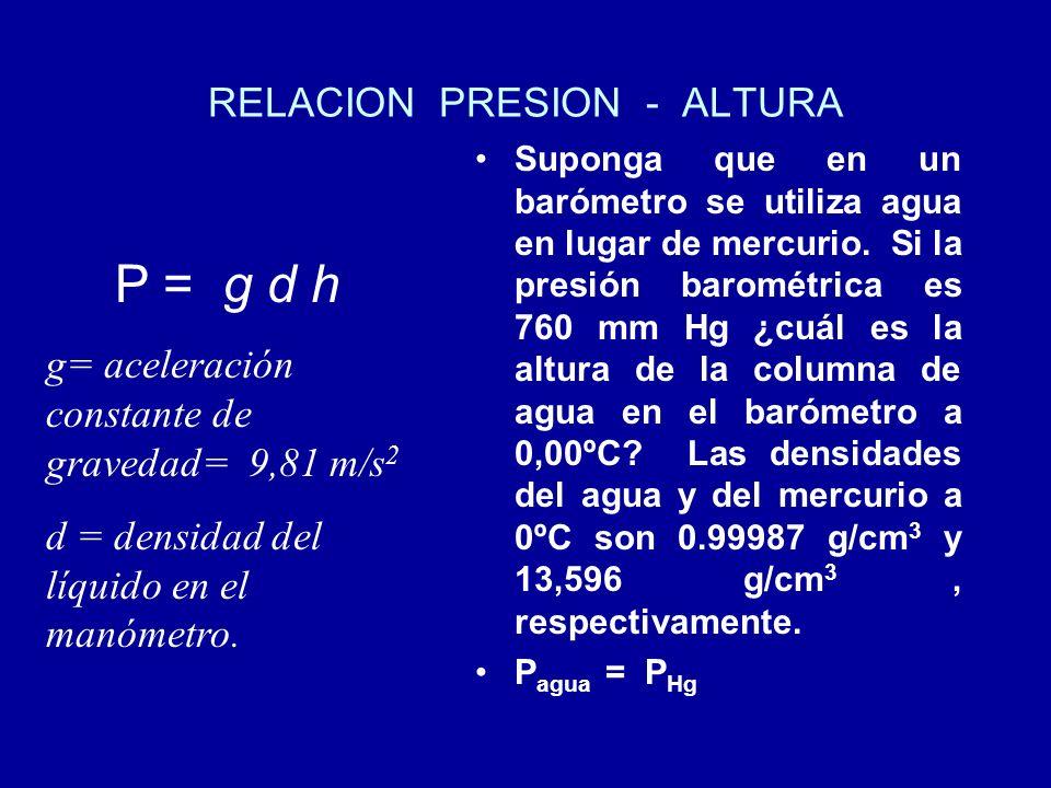 RELACION PRESION - ALTURA
