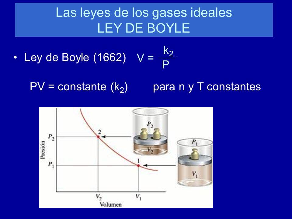 Las leyes de los gases ideales LEY DE BOYLE