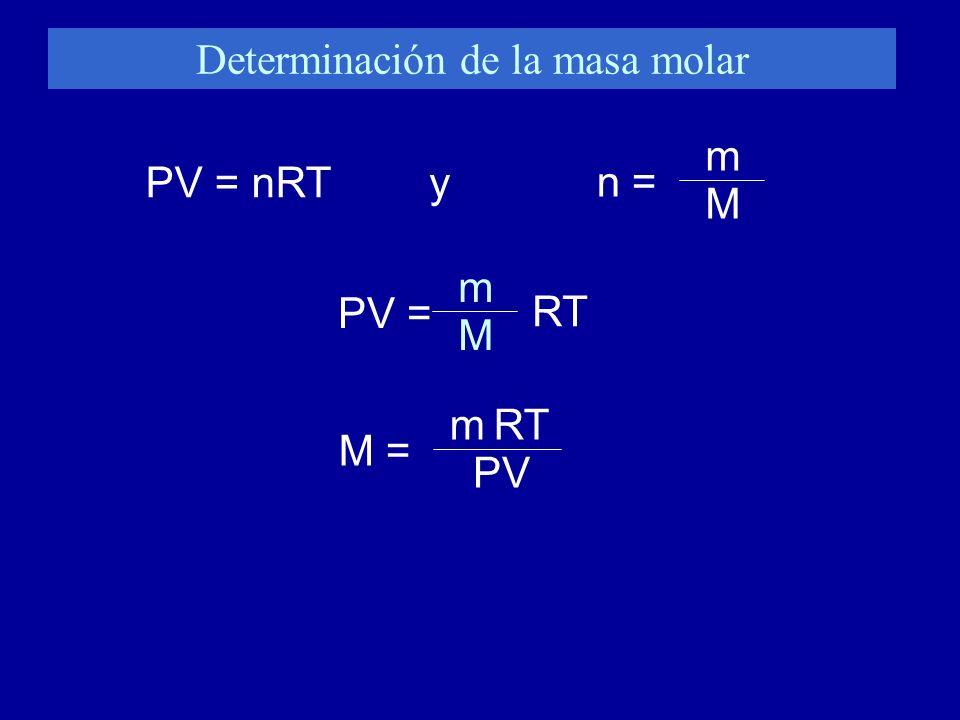 Determinación de la masa molar