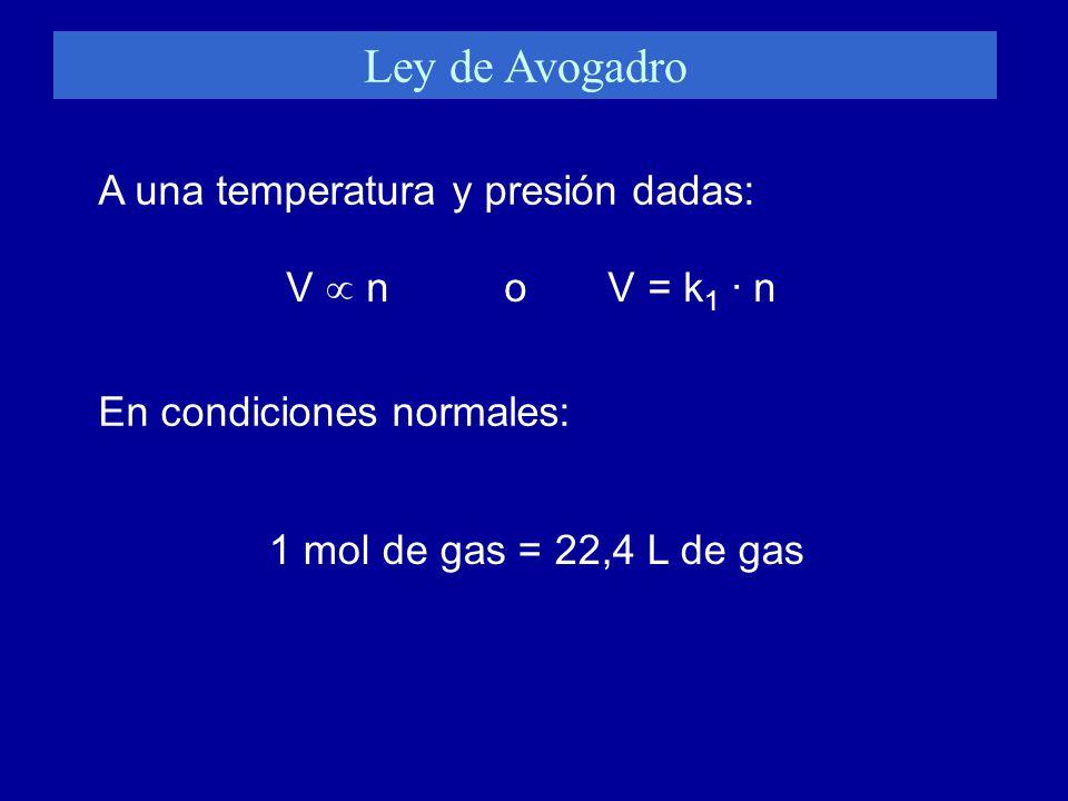 Ley de Avogadro A una temperatura y presión dadas: V  n o V = k1 · n