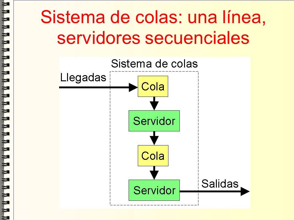 Sistema de colas: una línea, servidores secuenciales