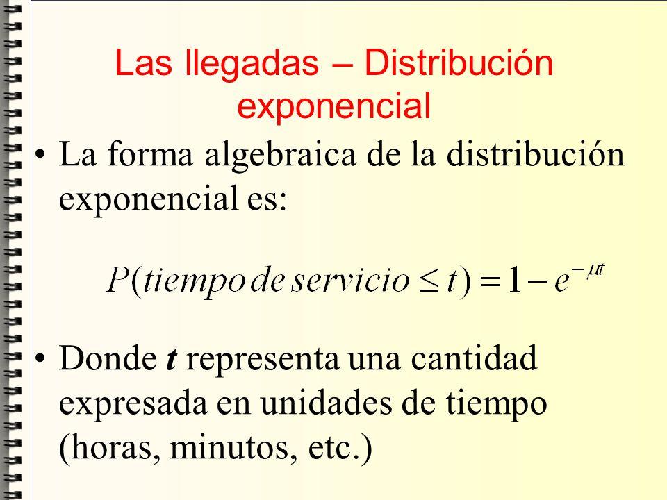 Las llegadas – Distribución exponencial