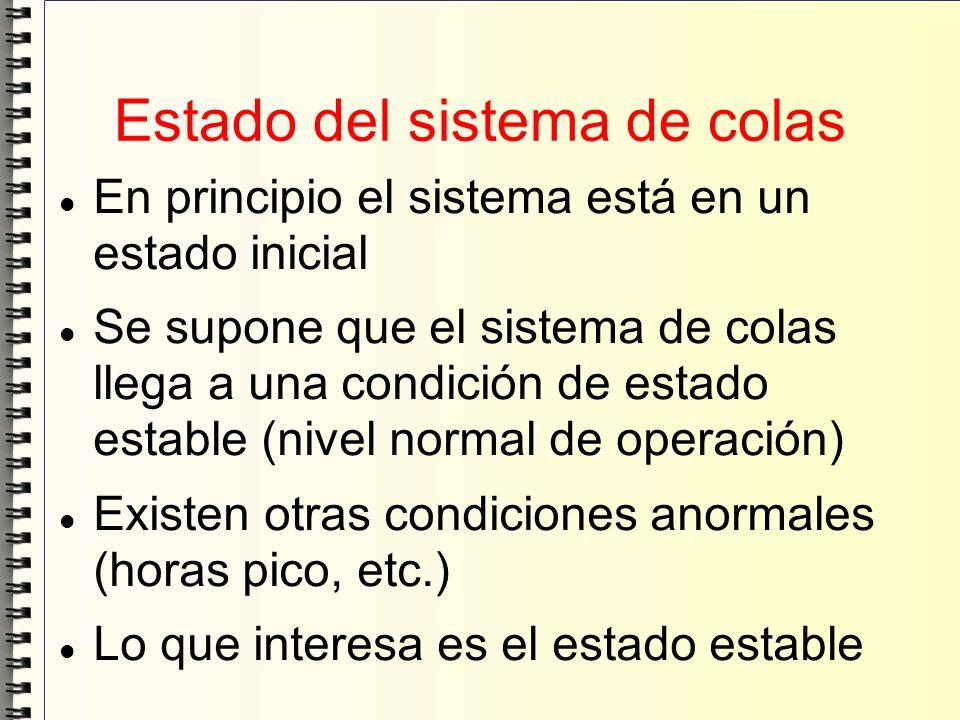 Estado del sistema de colas