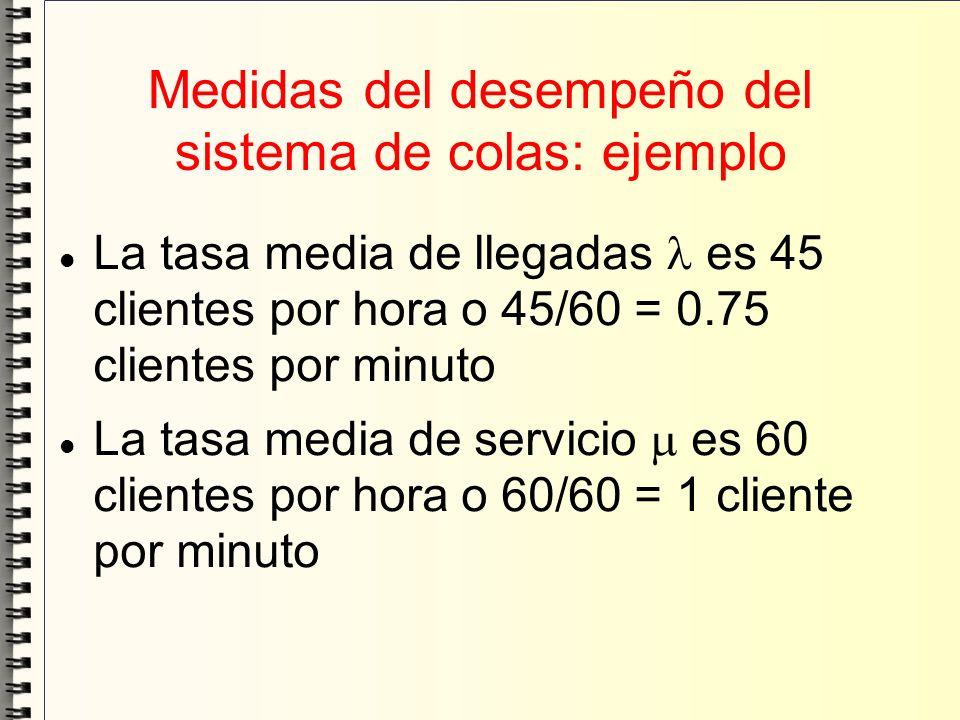 Medidas del desempeño del sistema de colas: ejemplo