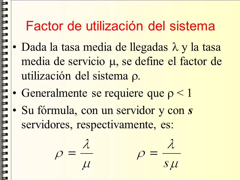 Factor de utilización del sistema