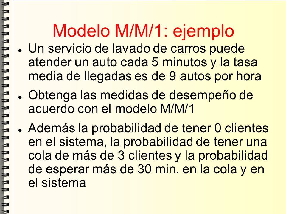 Modelo M/M/1: ejemplo Un servicio de lavado de carros puede atender un auto cada 5 minutos y la tasa media de llegadas es de 9 autos por hora.