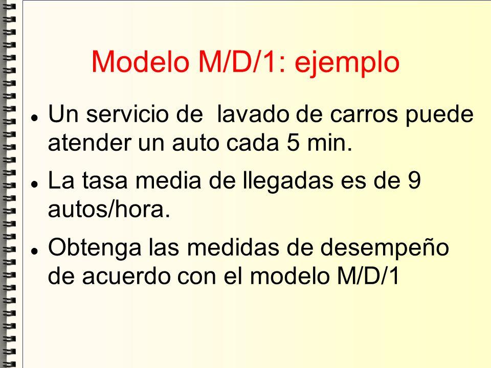 Modelo M/D/1: ejemplo Un servicio de lavado de carros puede atender un auto cada 5 min. La tasa media de llegadas es de 9 autos/hora.