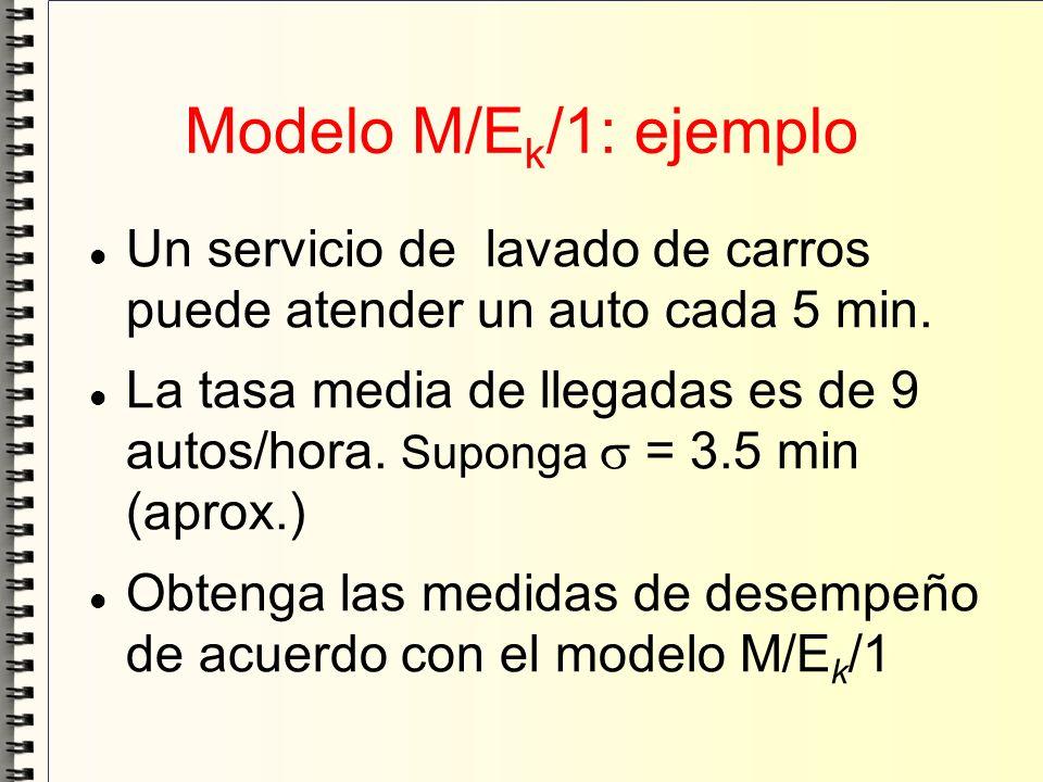 Modelo M/Ek/1: ejemploUn servicio de lavado de carros puede atender un auto cada 5 min.
