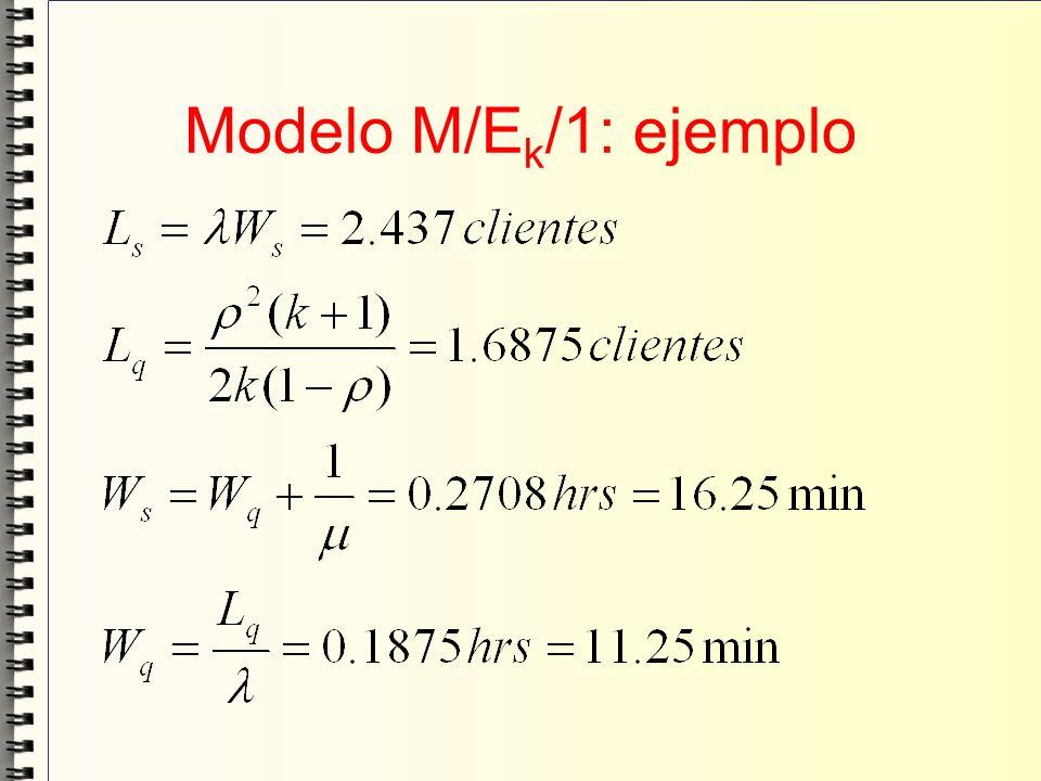 Modelo M/Ek/1: ejemplo