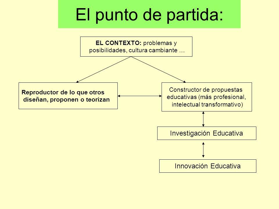 El punto de partida: Investigación Educativa Innovación Educativa