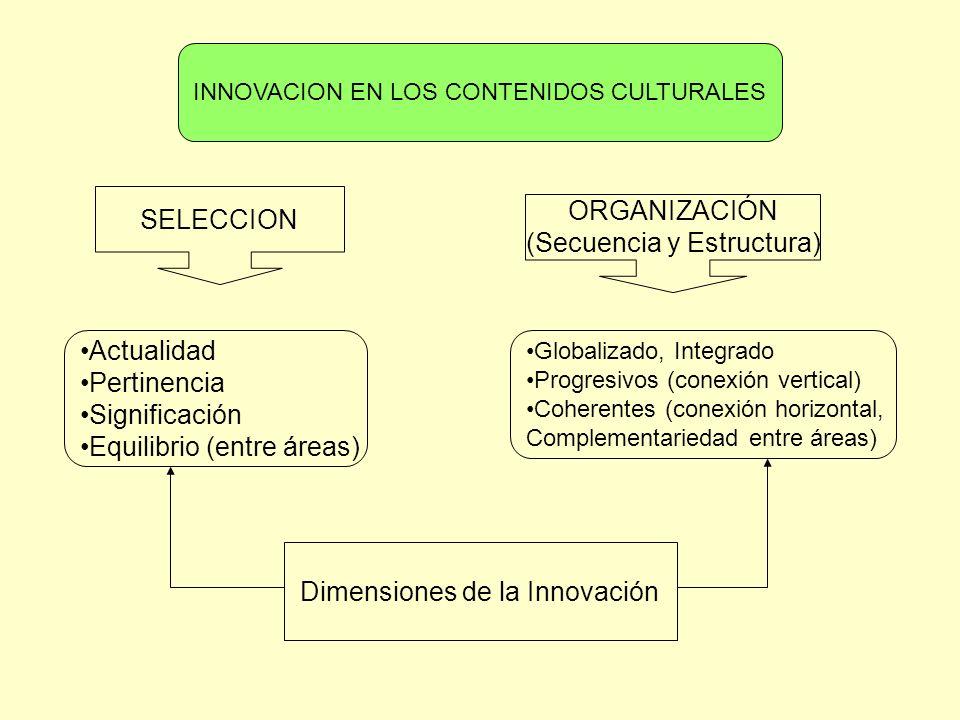 (Secuencia y Estructura)