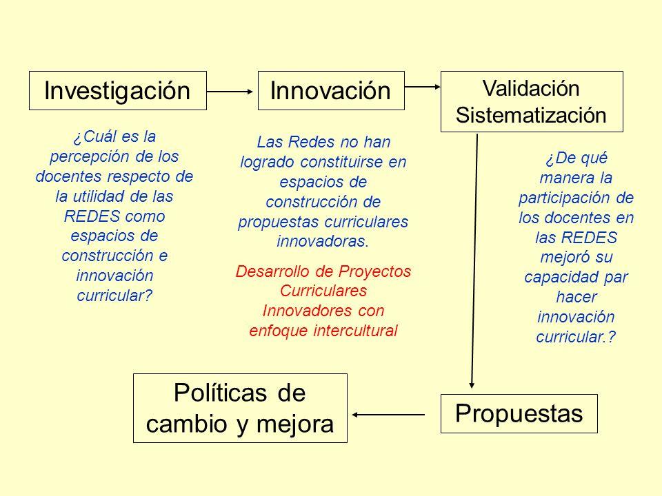 Políticas de cambio y mejora Propuestas