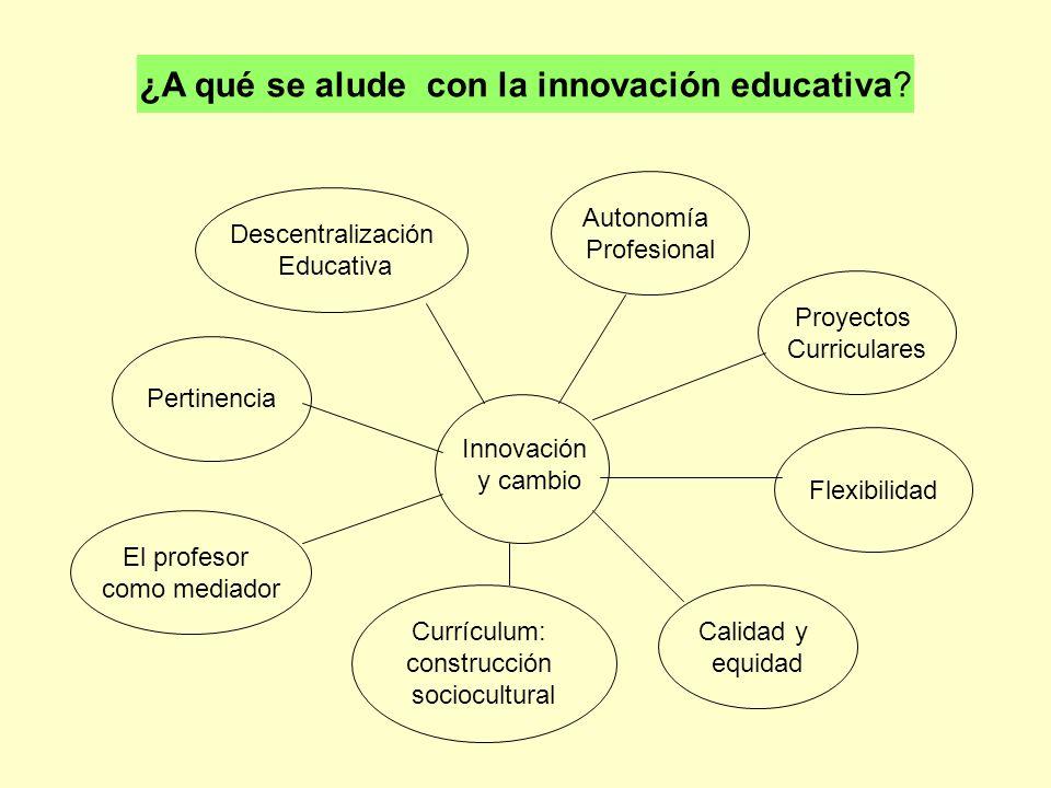 ¿A qué se alude con la innovación educativa