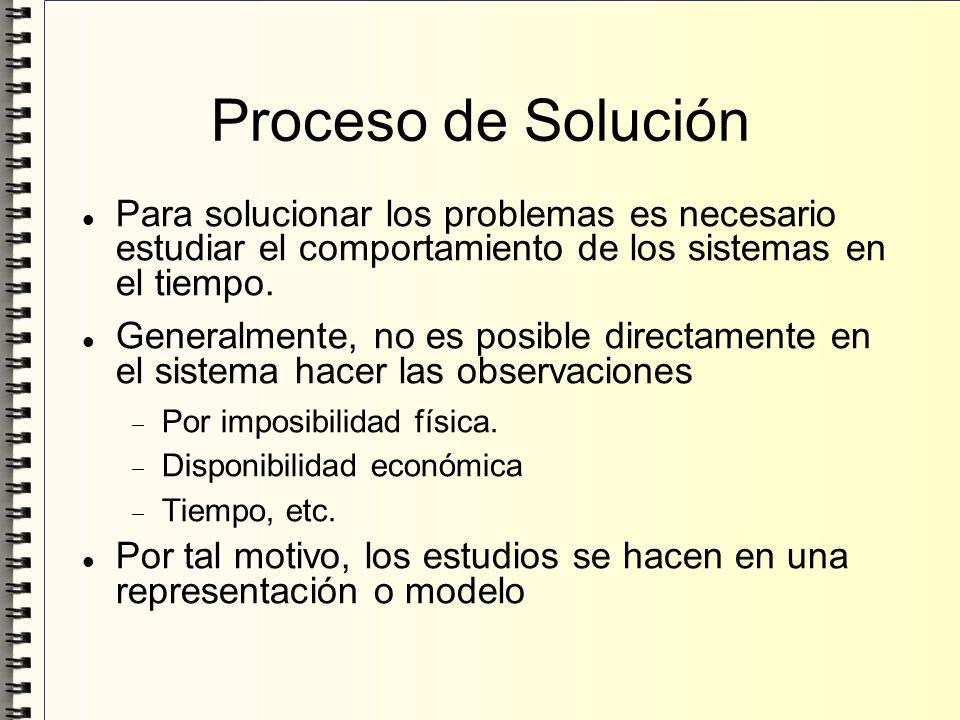 Proceso de Solución Para solucionar los problemas es necesario estudiar el comportamiento de los sistemas en el tiempo.